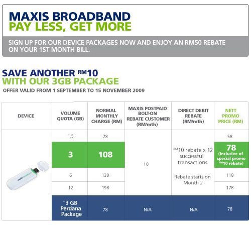 Latest MAXIS wireless broadband package (offer valid from 1 Sep to 15 Nov 2009)